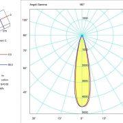 SATURNO PLUS _SIMM -21°_EVA-D (Luxeon M) (Polare)